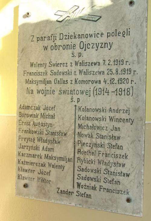Polegli za Polskę w parafii koło Gniezna Dziekanowice i Dębnica