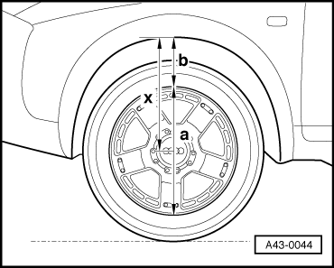 Audi A6 / A7 Klub Polska Nieudana 'gleba' na VCDS
